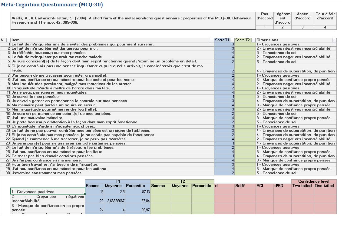 Protocole d'évaluation des processus | LEP